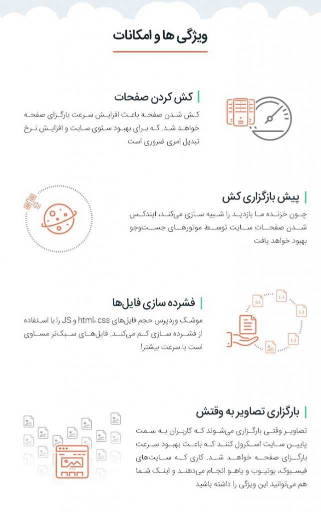 wp rocket 01 Kamyab Script.ir  643x1024 - افزونه WP ROCKET راکت وردپرس فارسی نسخه ۳٫۵٫۰٫۲