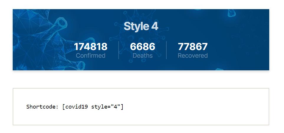 COVID 19 4 kamyabscript.ir  - افزونه COVID-19 نمایش زنده آمار مبتلایان به کرونا برای وردپرس نسخه ۱/۰/۲