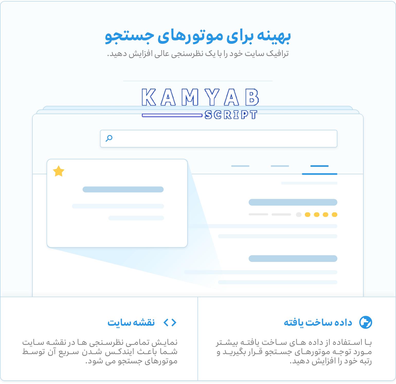 TotalPoll kamyabscript.ir cover4 - افزونه فارسی TotalPoll Pro ایجاد نظرسنجی پیشرفته در وردپرس نسخه 4.1.5