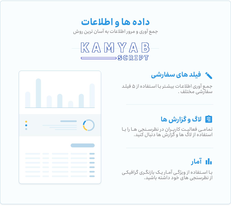 TotalPoll kamyabscript.ir cover5 - افزونه فارسی TotalPoll Pro ایجاد نظرسنجی پیشرفته در وردپرس نسخه 4.1.5